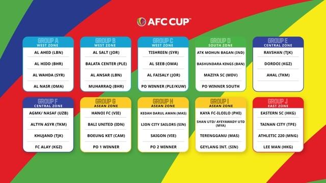 CLB Hà Nội, Sài Gòn FC dễ thở, Viettel gặp khó ở cúp châu Á