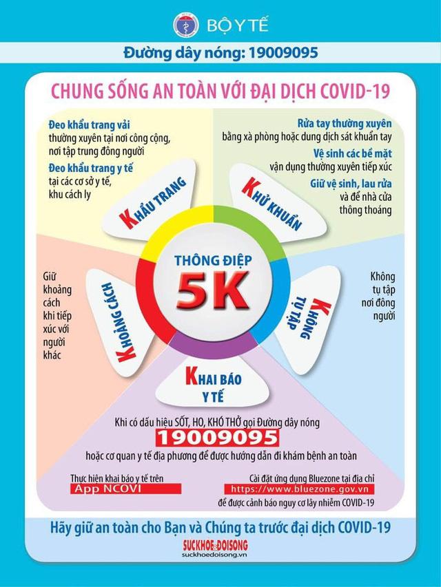 Hà Nội ghi nhận 4 ca mắc COVID-19