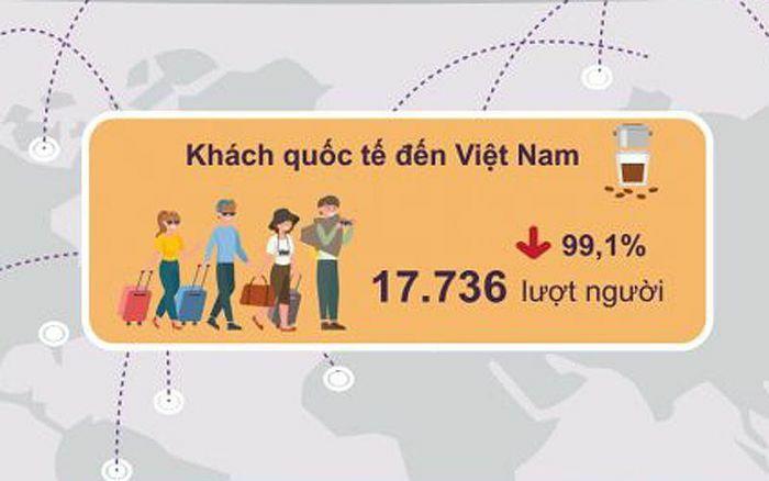 Khách quốc tế đến Việt Nam trong tháng 1 tăng 9%