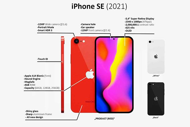 Hình ảnh, thông số kỹ thuật và giá iPhone SE Plus xuất hiện