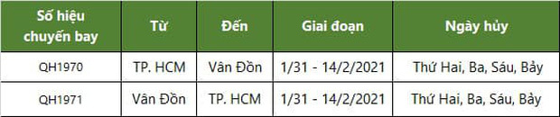 Bamboo Airways hủy hàng loạt chuyến bay đến Sân bay Vân Đồn từ 31/1 đến 14/2