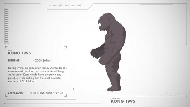 Trước trận đại chiến Godzilla vs Kong, hãy nhìn lại kích thước các Titans từng xuất hiện để thấy các Kaiju khủng khiếp thế nào