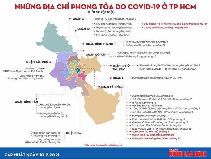 35 địa điểm bị phong tỏa vì liên quan ca mắc Covid-19 tại TP HCM