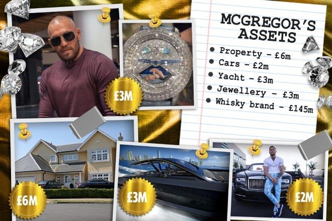 McGregor thua sấp mặt vẫn kiếm 1 tỷ đồng/giây: Quá giàu nên đánh cho vui?