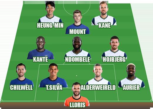 ĐH kết hợp Tottenham – Chelsea: The Blues yếu thế