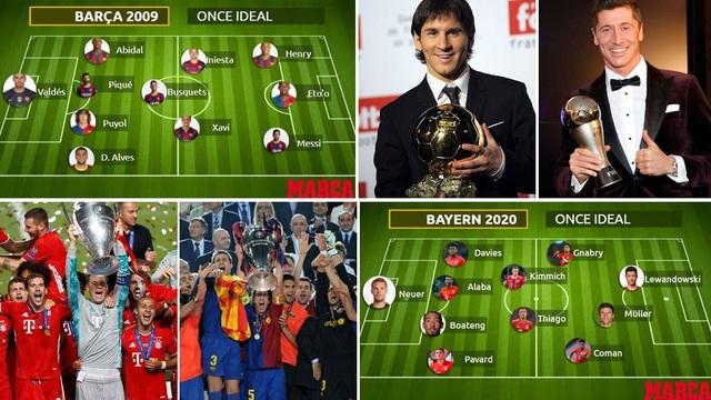 """So sánh sức mạnh đội hình """"ăn 6 vĩ đại"""" của Barcelona và Bayern Munich"""
