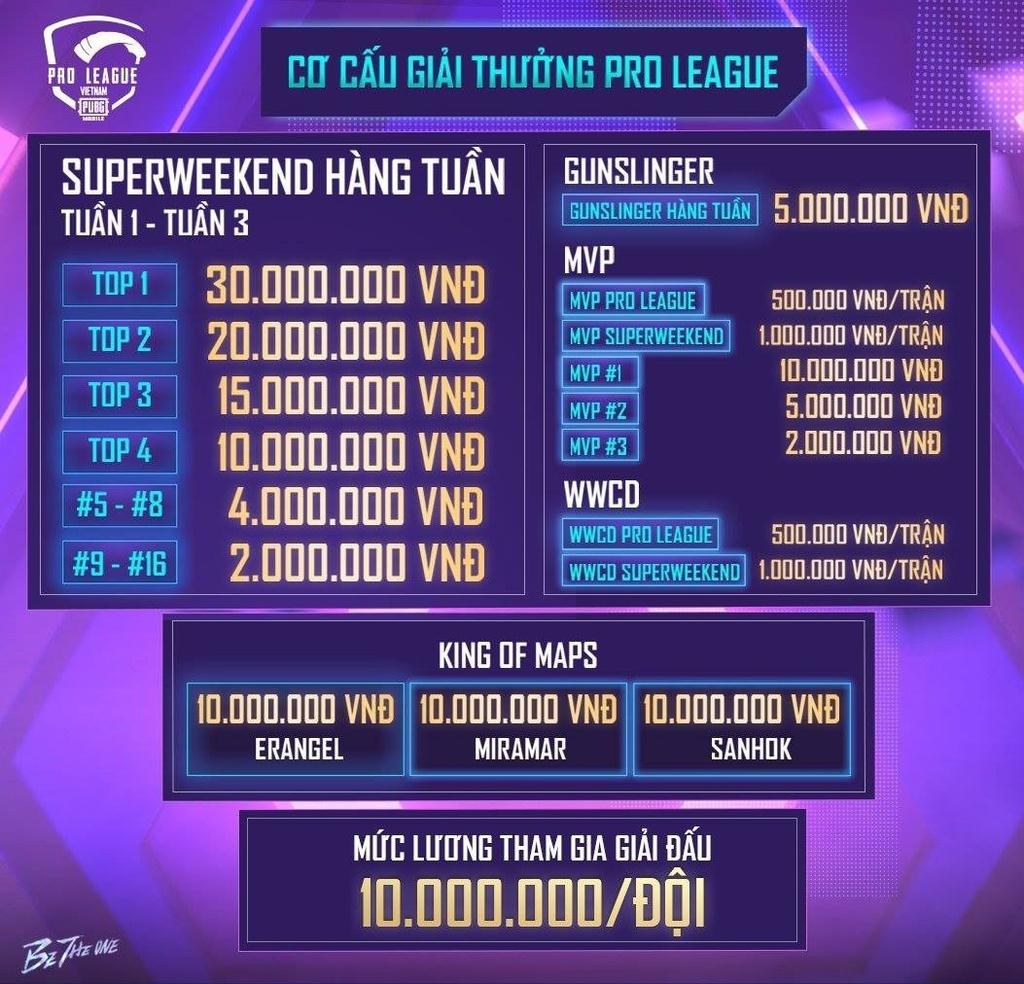 Giải PUBG Mobile số 1 Việt Nam trở lại với tiền thưởng kỷ lục