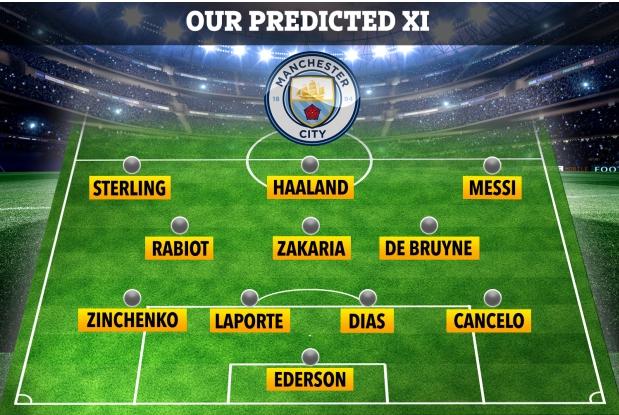 Đội hình khủng khiếp của Man City khi có thêm Haaland và Messi