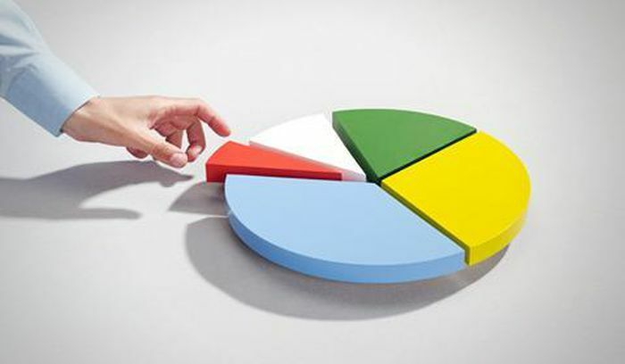 Điều kiện mua cổ phần tại công ty cổ phần chuyển đổi từ đơn vị sự nghiệp công lập