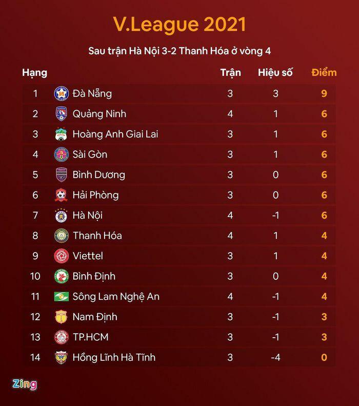 CLB TP.HCM 0-0 CLB Sài Gòn: Ngoại binh Nhật Bản sút hỏng penalty