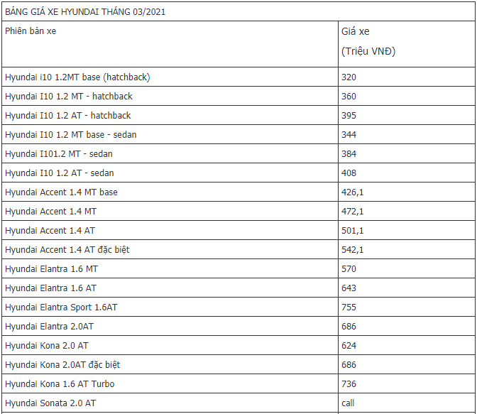 Giá xe Hyundai tháng 3 tại thị trường Việt Nam: Mẫu xe rẻ nhất chỉ 320 triệu đồng
