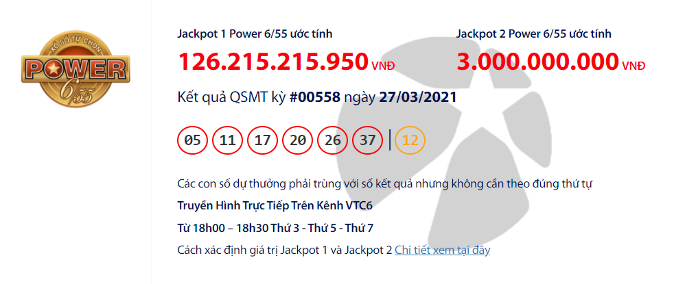Jackpott Vietlott đạt gần 127 tỷ đồng