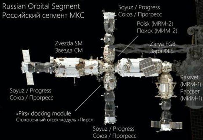 Nga vá vết nứt trên trạm vũ trụ quốc tế ISS