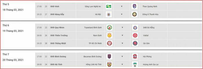 Lịch thi đấu vòng 4 V-League 2021: HAGL sáng cửa giành 3 điểm