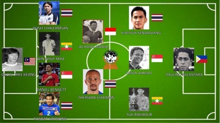 """""""Dream team"""" ASEAN của All Asian Football"""