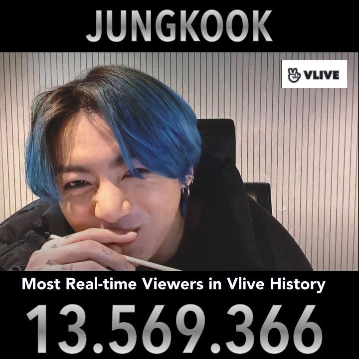 Jungkook BTS bất ngờ ghi danh 21 kỷ lục mới đầu năm 2021