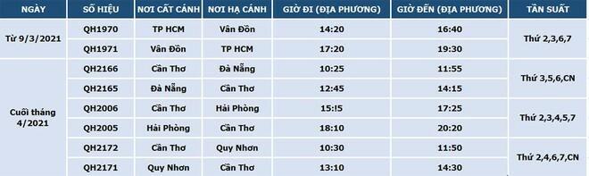 Bamboo Airways tái khai thác đường bay đến Vân Đồn, mở mới đường bay Cần Thơ – Hải Phòng/Đà Nẵng/Quy Nhơn