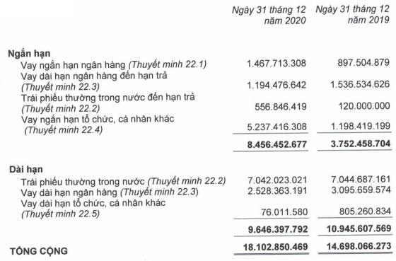HAGL đã bán 75 triệu cổ phiếu HNG, giảm sở hữu tại HAGL Agrico xuống dưới 30%