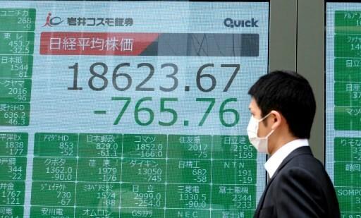 Nhà đầu tư thận trọng, chứng khoán Nhật – Hàn quay đầu giảm điểm