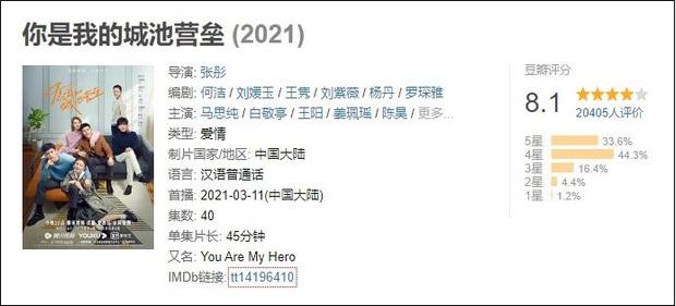 """Phim mới của """"thánh gượng"""" Mã Tư Thuần mở điểm Douban cao hú hồn, """"chặt đẹp"""" Cẩm Tâm Tựa Ngọc luôn nha!"""