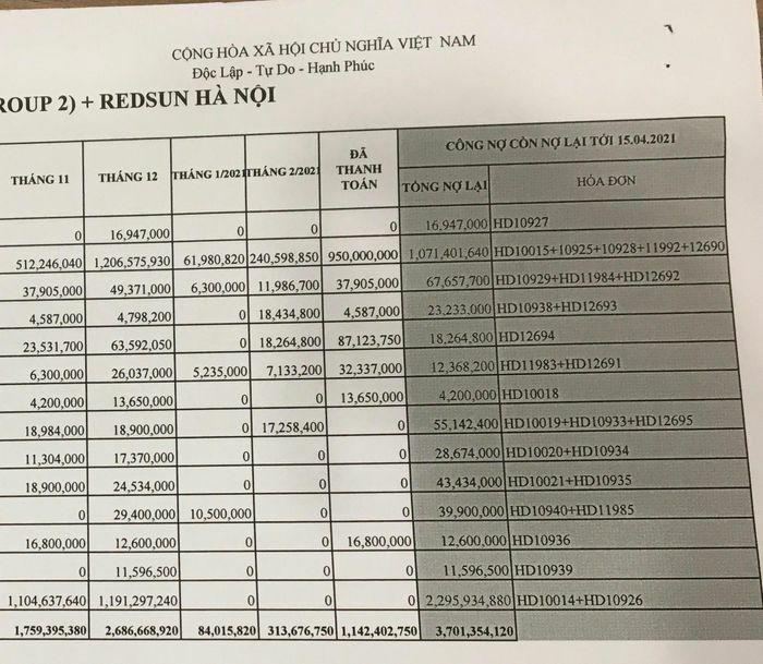 Nhà cung cấp tố Redsun chây ì trả nợ