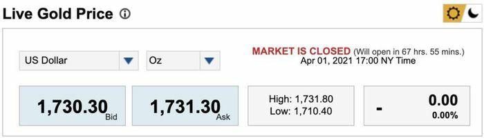 Giá vàng hôm nay 2/4: Tiếp đà tăng mạnh, giá vàng trở lại ngưỡng trên 55 triệu đồng/lượng