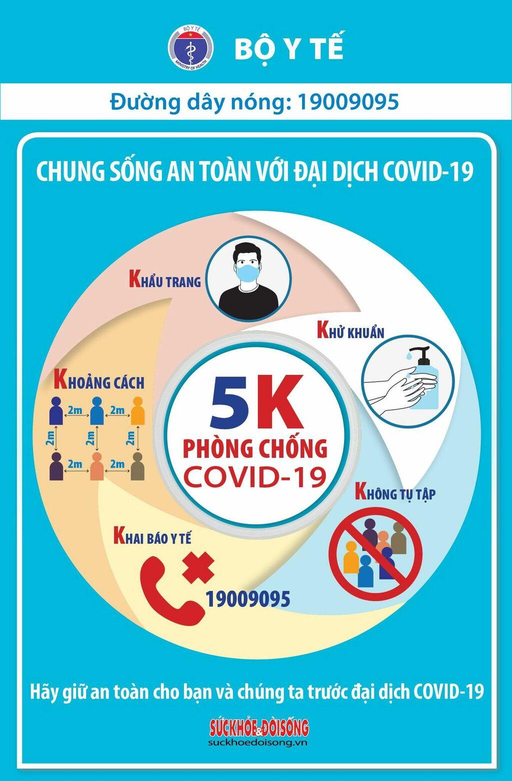 Chiều 26/4: Việt Nam thêm 6 ca mắc COVID-19, thế giới có 147,8 triệu ca