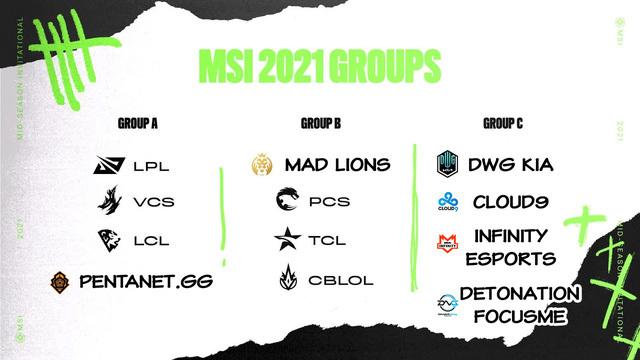 LMHT: Lộ diện 6 team đầu tiên góp mặt tại MSI 2021, PGG sẽ là 1 trong 3 đối thủ của VCS