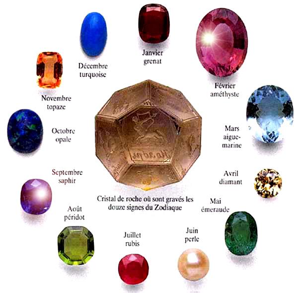 Bí quyết chọn trang sức đá sinh năng lượng may mắn cho 12 cung hoàng đạo