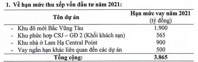 DIC Corp (DIG): Năm 2021 đặt mục tiêu LNTT tăng 60% lên 1.444 tỷ đồng, tiếp tục vay vốn lớn cho dự án Bắc Vũng Tàu