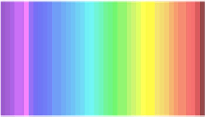 Test nhanh dải quang phổ của mắt: Bạn nhận thấy hình ảnh này có bao nhiêu màu sắc?