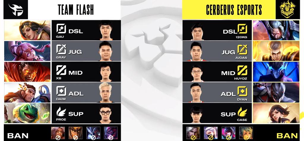 Cerberus thất bại khi lặp lại bài đánh của Team Flash