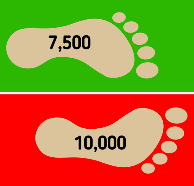 Bạn thực sự phải đi bộ bao nhiêu bước mỗi ngày để trở nên khỏe mạnh hơn, và bao nhiêu là quá nhiều?