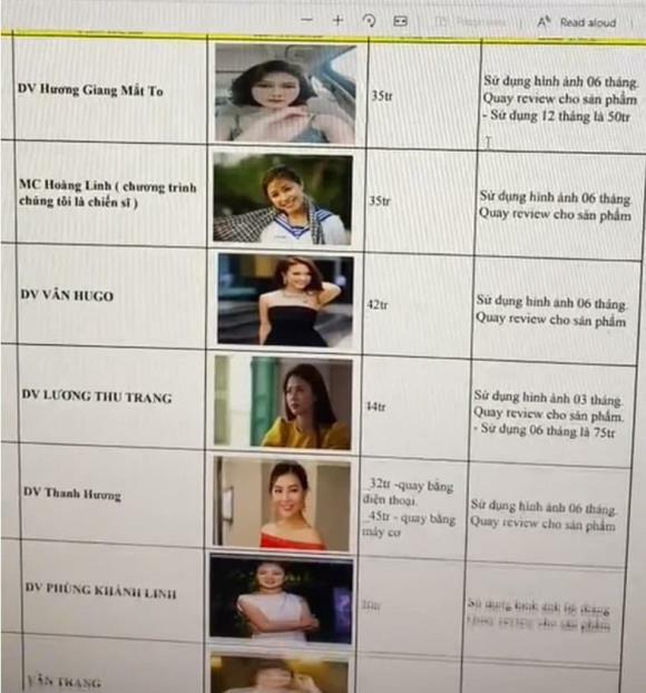 Lộ bảng giá cát-xê cao ngất ngưỡng của đệ nhất mỹ nữ VN và kiều nữ làng hài
