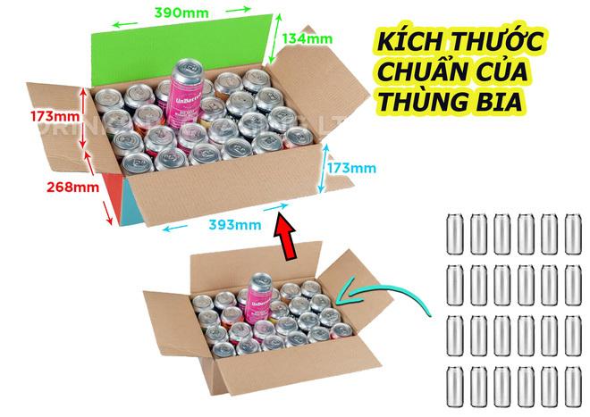 Làm thế nào xếp 25 lon bia vào thùng bia 24 lon? Tưởng không thể mà dễ không tưởng!