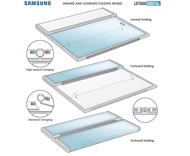 Smartphone 3 màn hình của Samsung khiến fan quên cả Galaxy Note 21