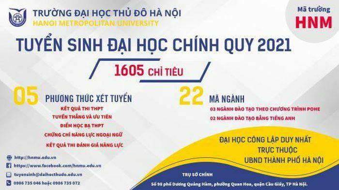 Trường Đại học Thủ đô Hà Nội tuyển sinh theo 5 phương thức