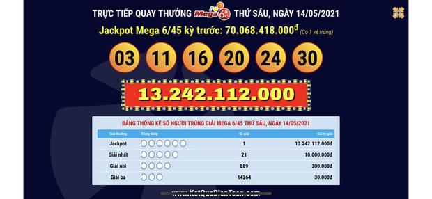 Trúng 3 giải Jackpot với mức thưởng gần 88 tỷ đồng, 3 tỷ phú Vietlott đầu tiên của tháng 5 được gọi tên