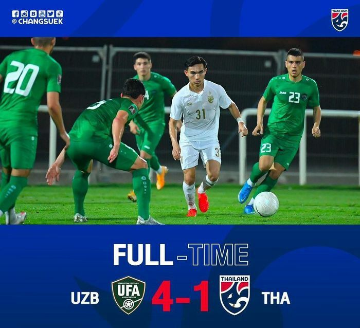 Tuyển Thái Lan thất bại 1-4 trước Uzbekistan