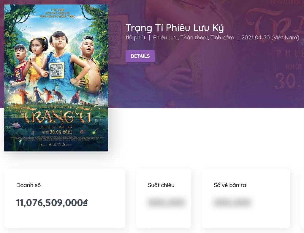 Khán giả và giới phê bình phản ứng trái ngược về 'Trạng Tí', riêng Ngô Thanh Vân 'đã có 1 giấc ngủ ngon'