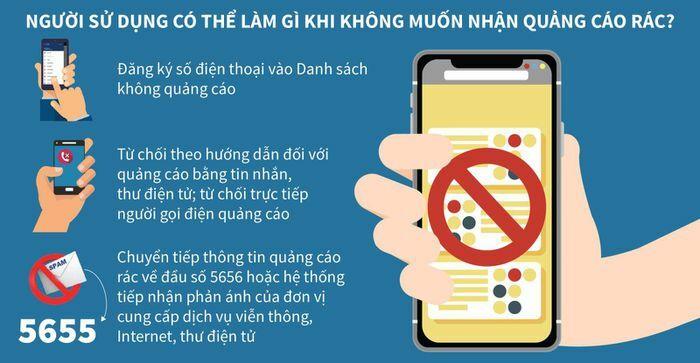 Vấn nạn tin nhắn rác – Bài cuối: Nâng cao ý thức cảnh giác và kiến thức công nghệ