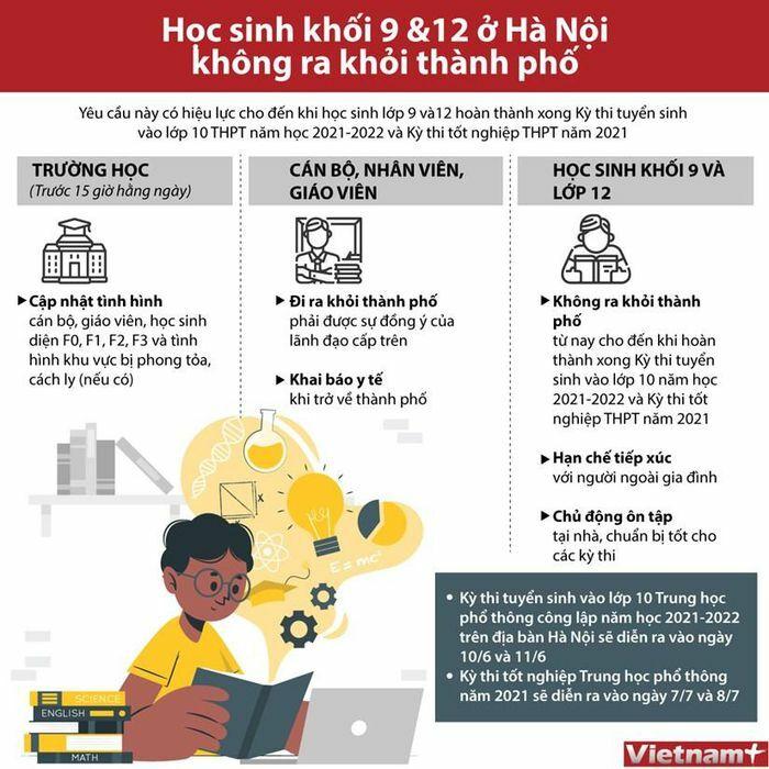 Quy định mới đối với học sinh lớp 9 và lớp 12 ở Hà Nội