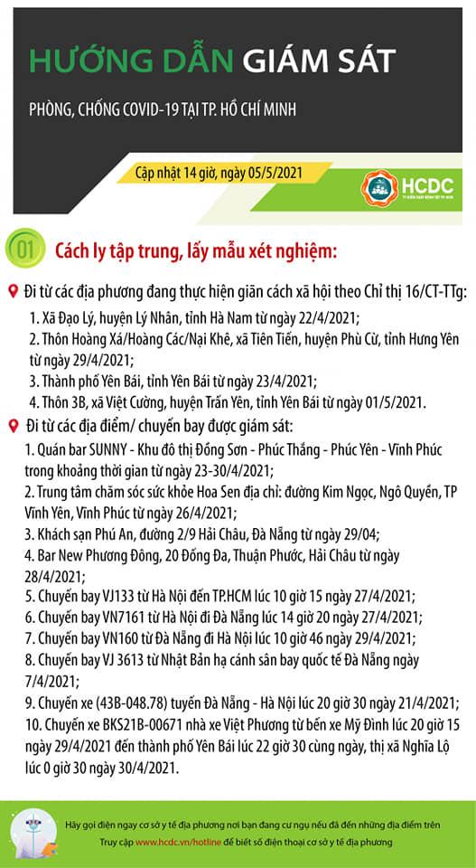 TP.HCM cách ly tập trung người về từ 10 địa điểm, trong đó có quán bar và khách sạn ở Đà Nẵng