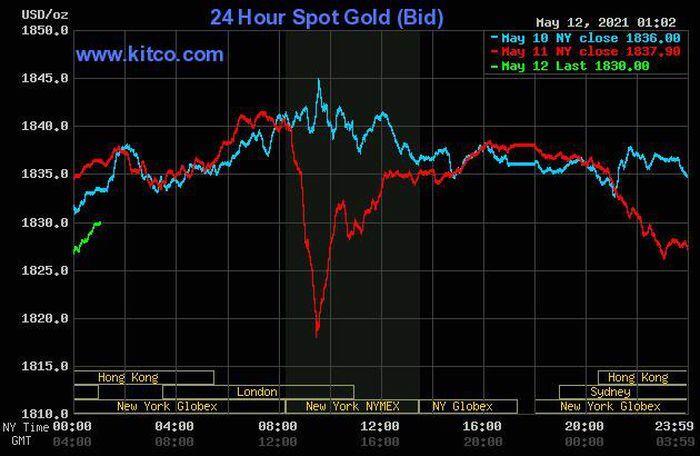 Giá vàng trong nước điều chỉnh mạnh, giảm sát mốc 56 triệu đồng/lượng