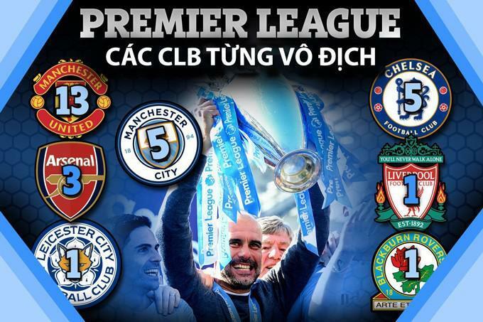 Thành công chỉ kém Sir Alex tại Premier League, HLV Guardiola nói gì?