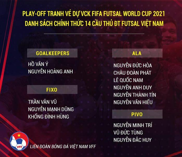 Chốt danh sách 14 cầu thủ ĐT Futsal Việt Nam đối đầu ĐT Lebannon