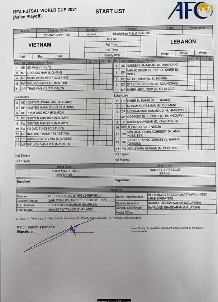 Chia điểm đáng tiếc, tuyển futsal Việt Nam vẫn rộng cửa đi World Cup