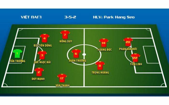 Dự đoán đội hình ra sân của tuyển Việt Nam trước Malaysia - ảnh 1