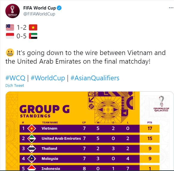 FIFA dành sự ''quan tâm'' đặc biệt cho trận thắng của Việt Nam - ảnh 1