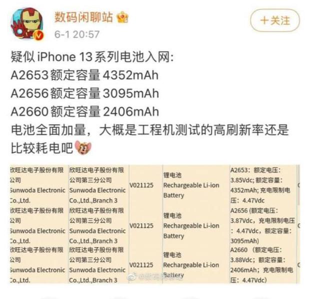 iPhone 13 rò rỉ thêm thông tin khiến cộng đồng iFan háo hức vì con số quá khủng